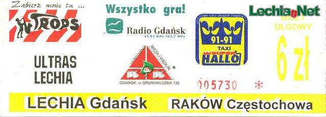 Bilet z meczu Lechia-Raków Częstochowa