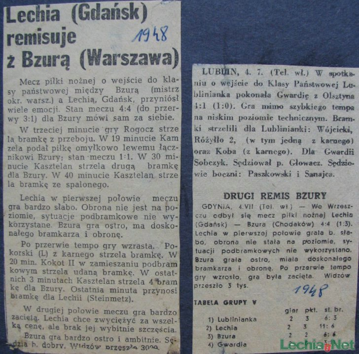 Relacja prasowa z meczu Lechia-Bzura Chodaków