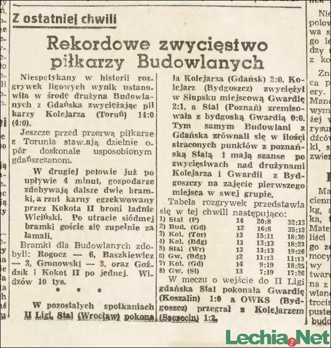 Relacja prasowa z meczu Lechia Gdańsk-Kolejarz Toruń