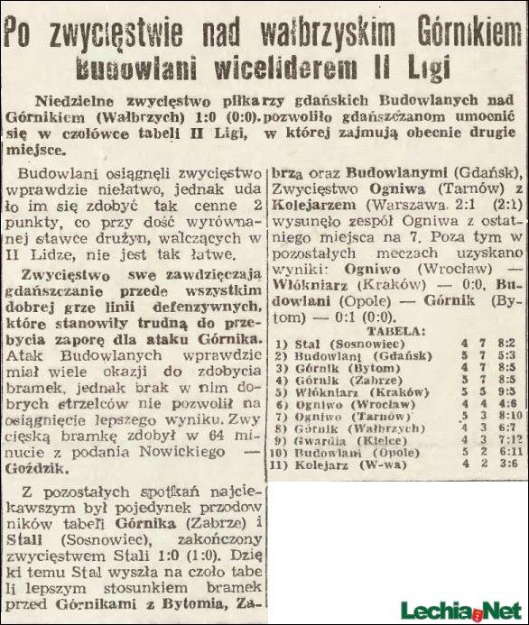 Po zwycięstwie nad Górnikiem Wałbrzych