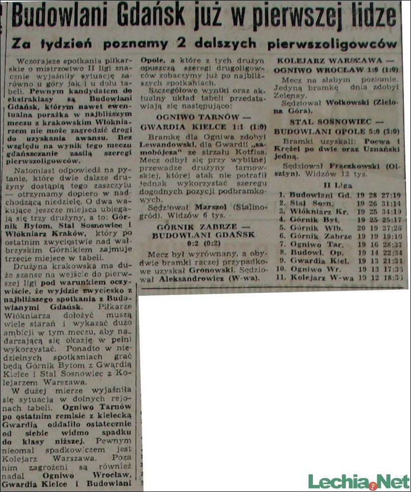 Relacja z meczu Górnik Zabrze-Budowlani Gdańsk