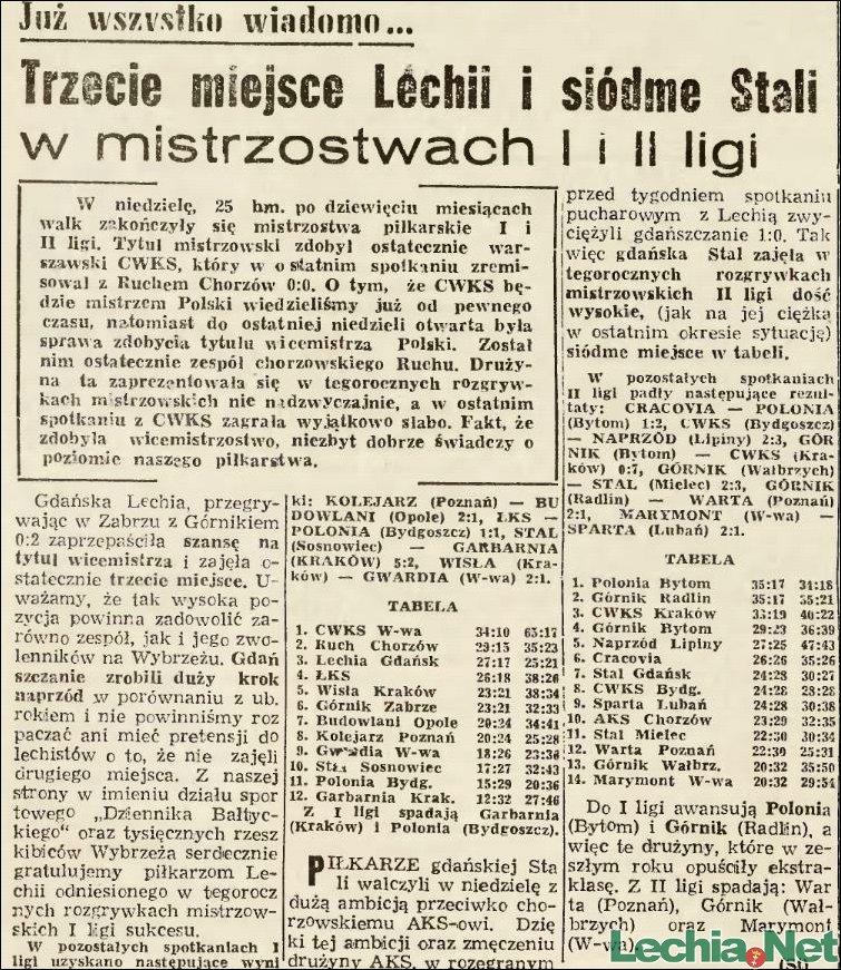 1956.11.27 Trzecie miejsce Lechii Gdańsk