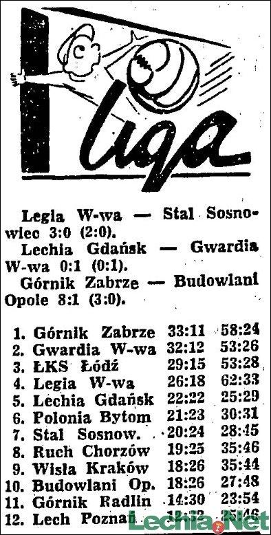 1957.12.02.Tabela I ligi