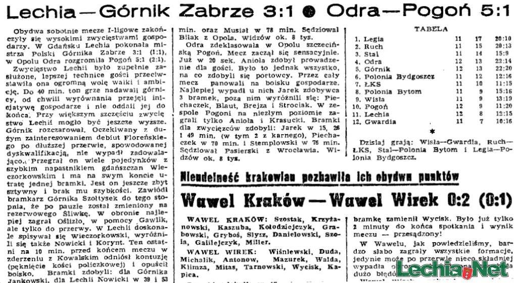 Relacja prasowa z meczu Lechia Gdańsk-Górnik Zabrze