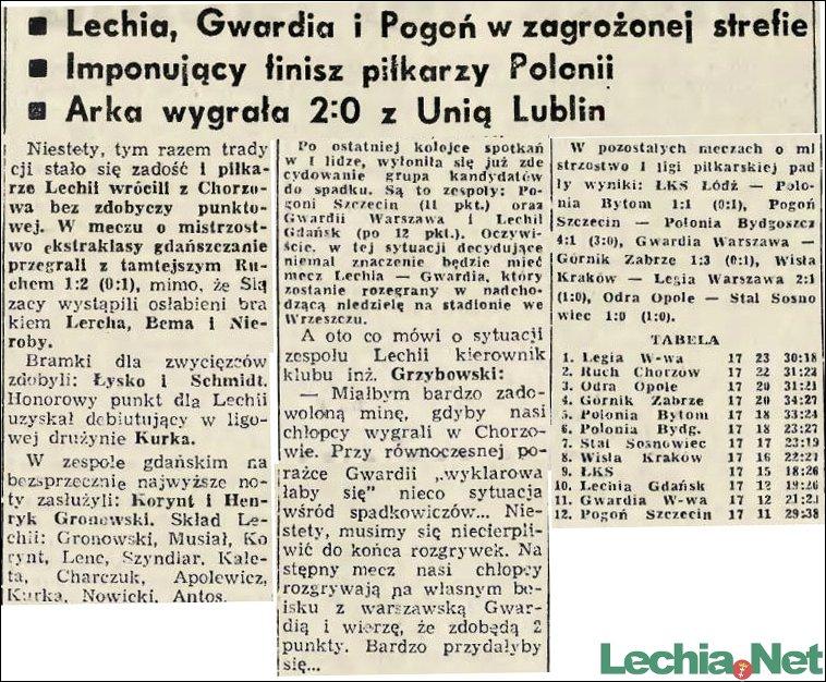 1960.09.27.Lechia w zagrożonej strefie