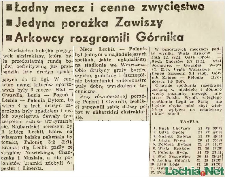 Relacja prasowa z meczu Lechia-Polonia Bytom