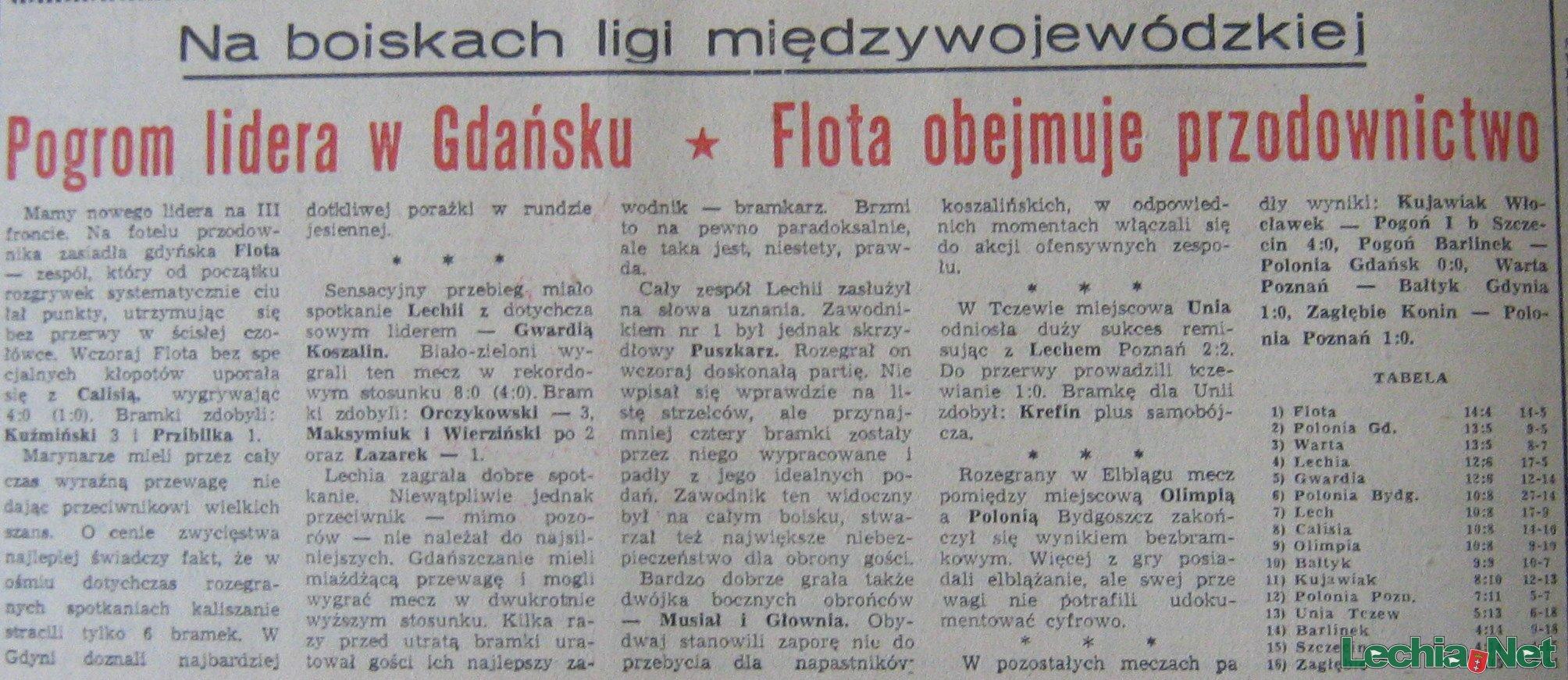 Relacja prasowa z meczu Lechia-Gwardia Koszalin