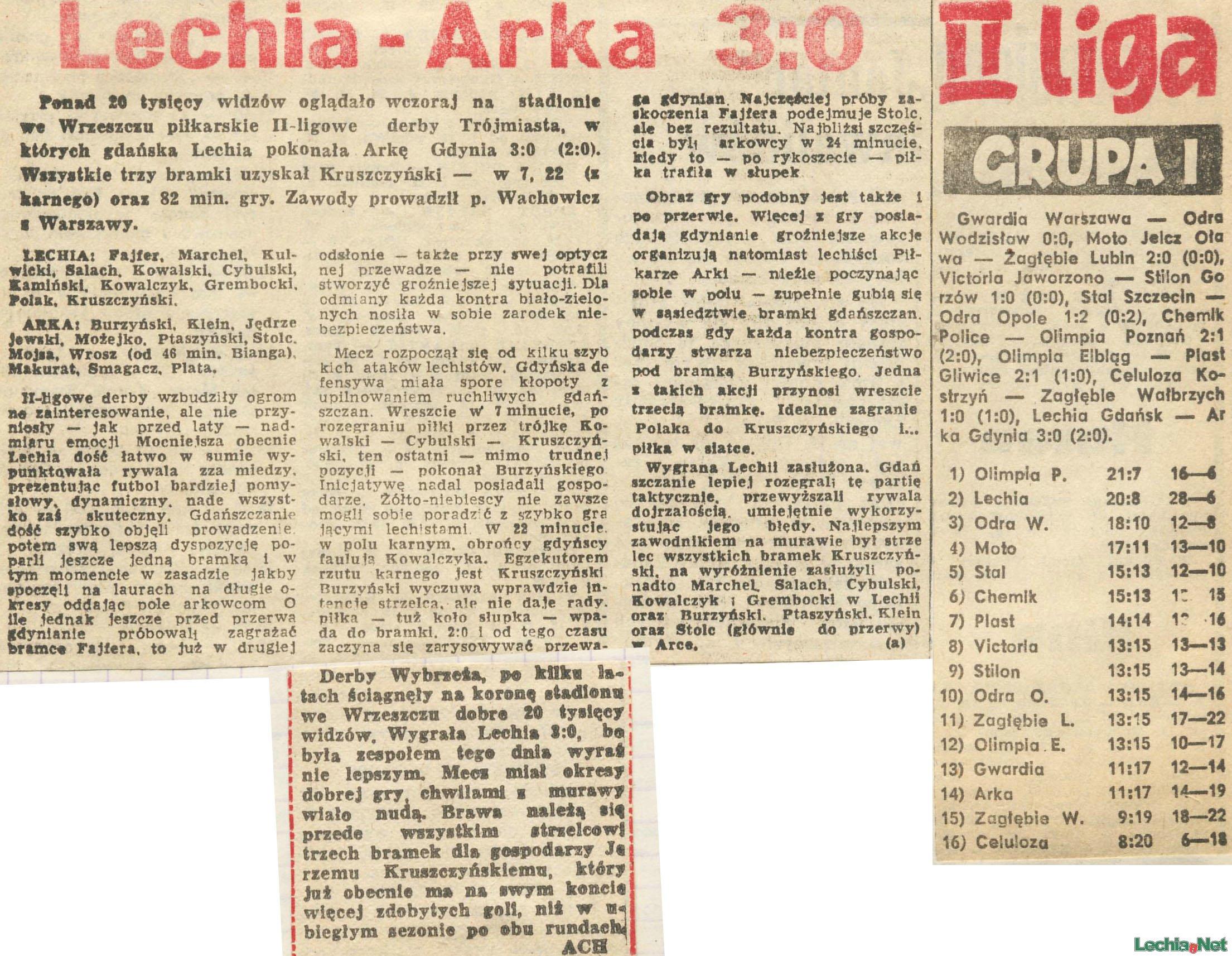 derby Lechia Arka