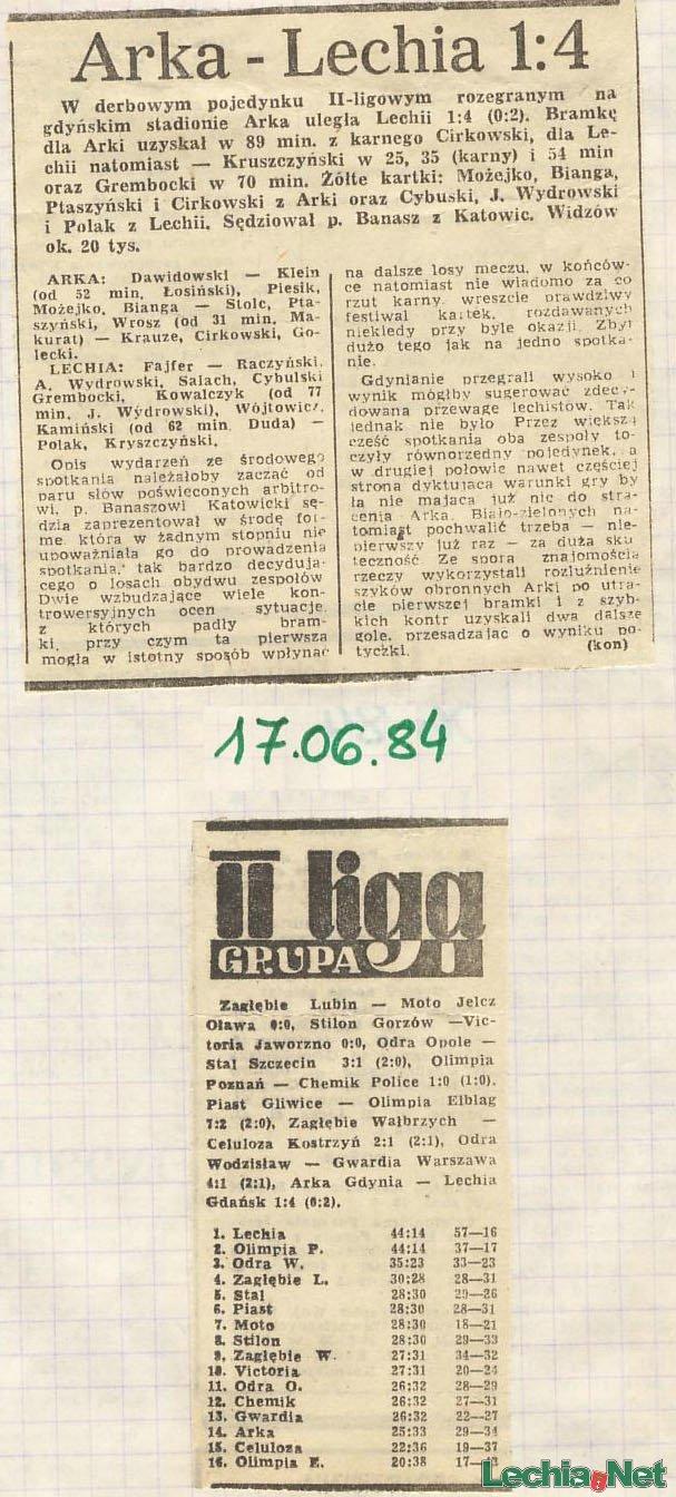 Relacja prasowa z meczu Arka Gdynia-Lechia