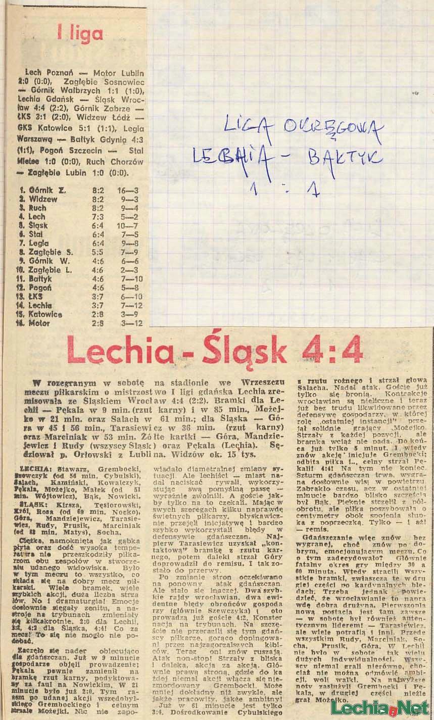 Relacja prasowa z meczu Lechia Gdańsk – Śląsk Wrocław