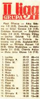 1984.05.19.olimpia_lechia_tabela