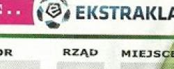 Bilet z sezonu 2014-2015 ze spotkania 2015.02.13.Lechia Gdańsk-Wisła Kraków