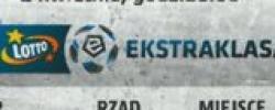 Bilet z sezonu 2016-2017 ze spotkania 2017.04.02.Lechia Gdańsk-Zagłębie Lubin