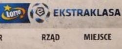 Bilet z sezonu 2017-2018 ze spotkania 2017.10.30.Lechia Gdańsk-Korona Kielce